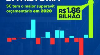 superavit_2020_20210209_1915533331